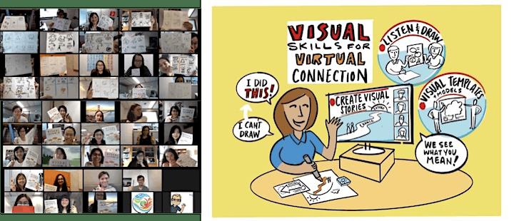 Virtual Visual Facilitation Lab (LEARN . APPLY . B image
