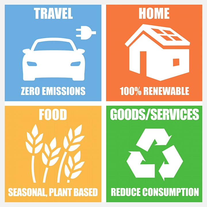 Reducing your Carbon Footprint - One Family's Personal Journey image