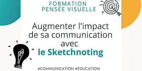 Formation Sketchnoting et pensée visuelle : mots + dessins = efficacité billets