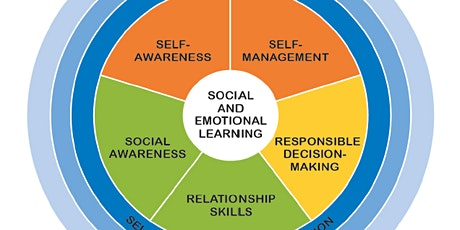 Delaware Social and Emotional Learning (SEL) Collaborative tickets