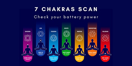 Seven Chakras Scan - Check Your Battery Power tickets