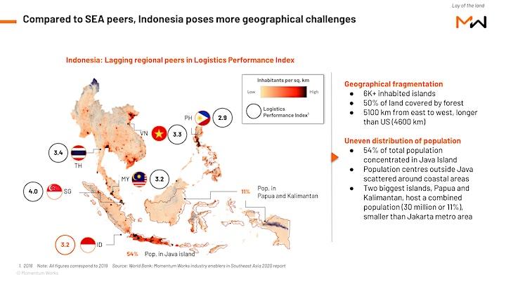 MW Briefing: Indonesia ecommerce ecosystem image