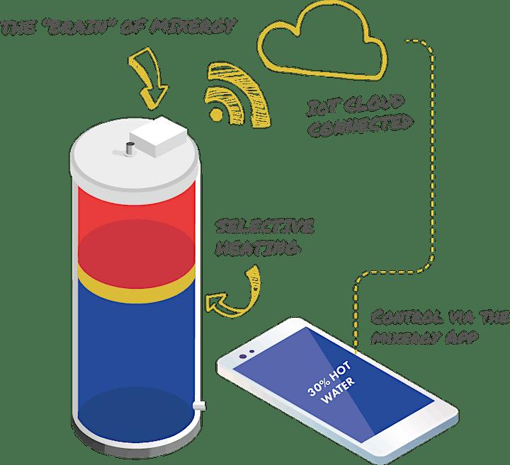 Home Energy Innovation image