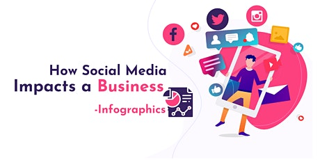 Social Media for Business Use - Level 1 Award tickets