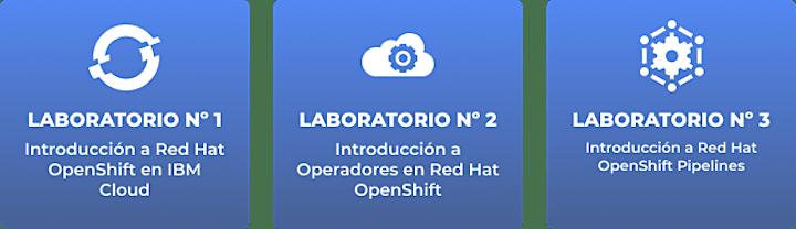 Imagen de Kubernetes y OpenShift - Formación oficial