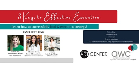 Three Keys to Effective Execution tickets