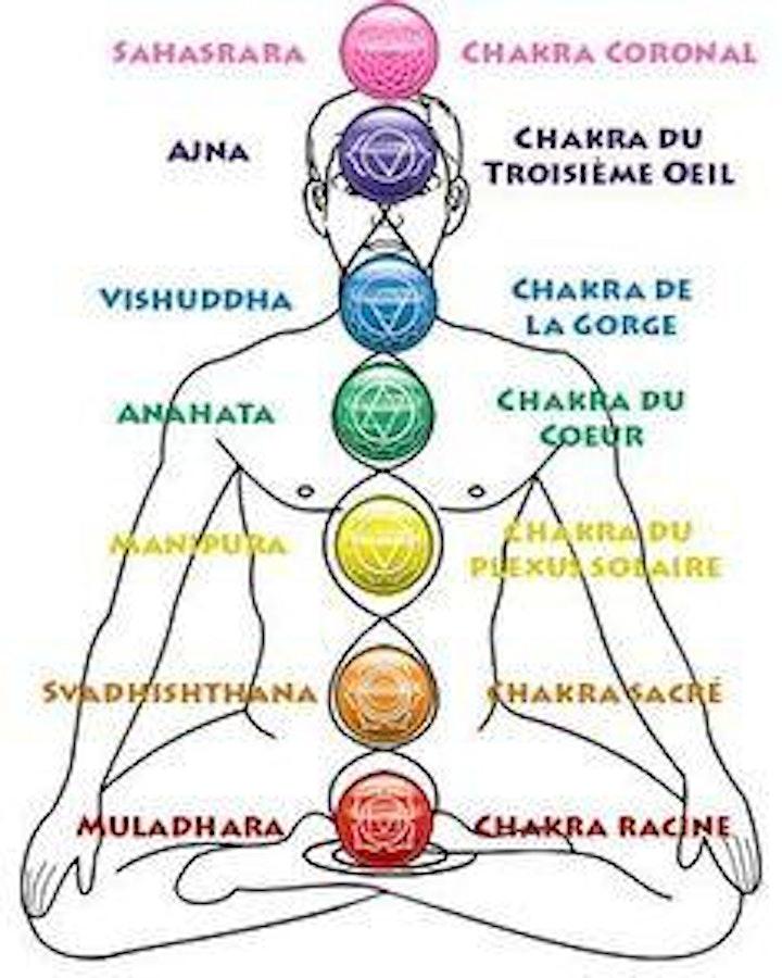 Image pour MasterClass  Yoga - Chakras et Vitalité