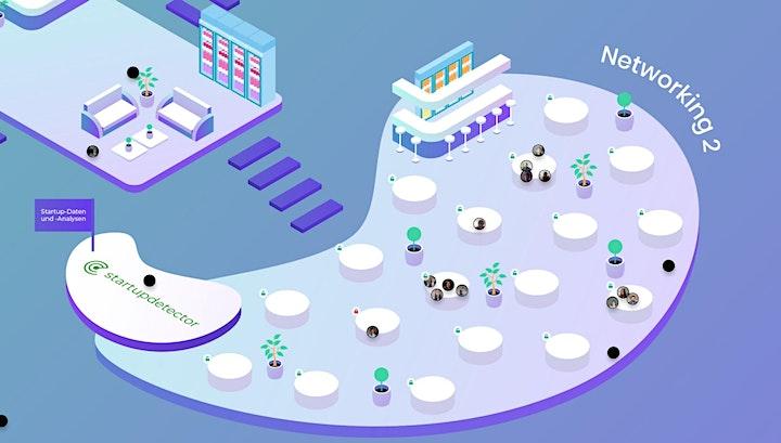 Unlocking Startups - Networking, Tipps & Tricks für Innovationsmanager (#2): Bild