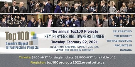 Top100 Projects Leadership Forum 2022 tickets