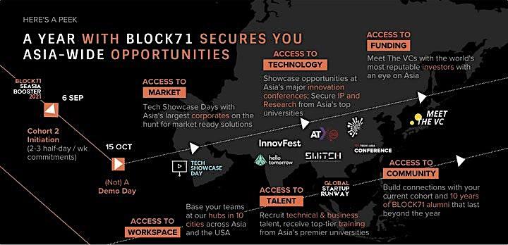 BLOCK71 SE Asia Booster Programme 2021 Run 2 image