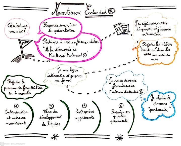 Image pour Envie de devenir un gestionnaire plus agile ?  Session en présentiel