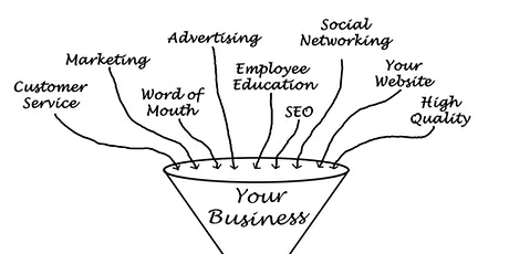 Create a Profitable Marketing Strategy - tickets