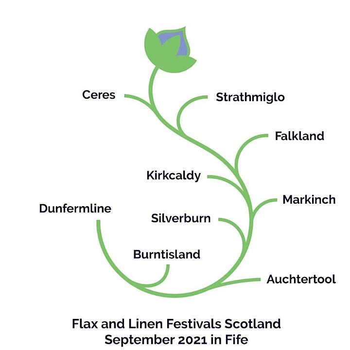 Linen routes through Falkland: a Flax and Linen Festival Walk image