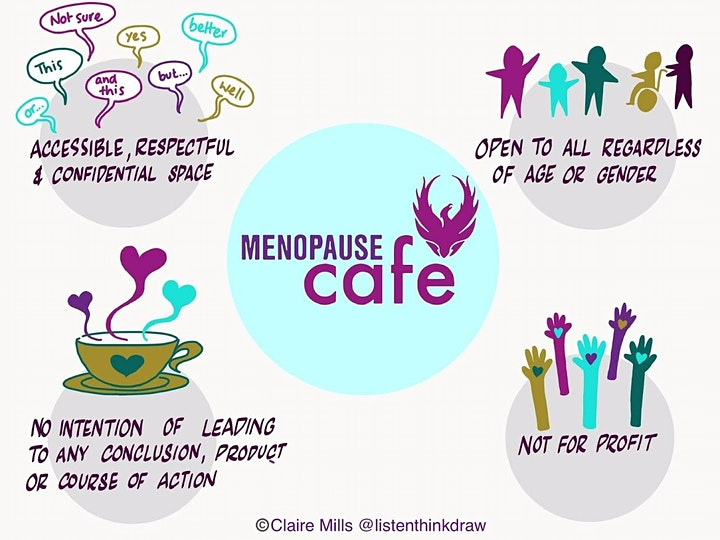 Menopause Cafe Perth Online image