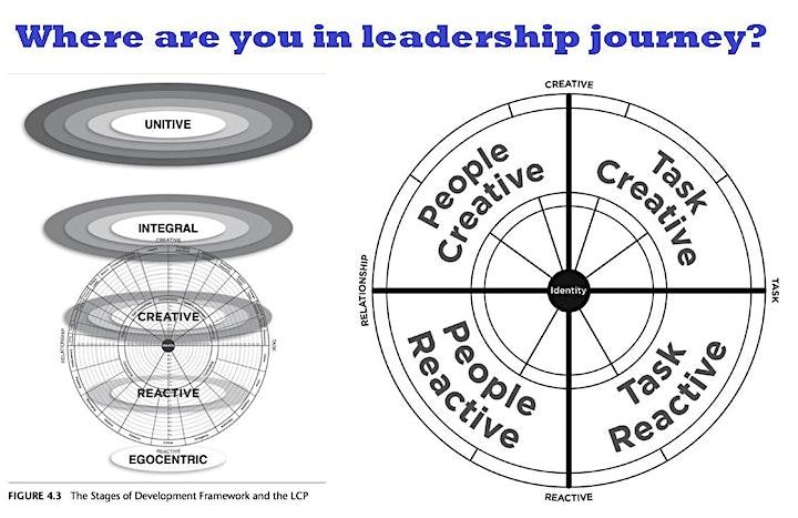 Your Leadership Development Blueprint image