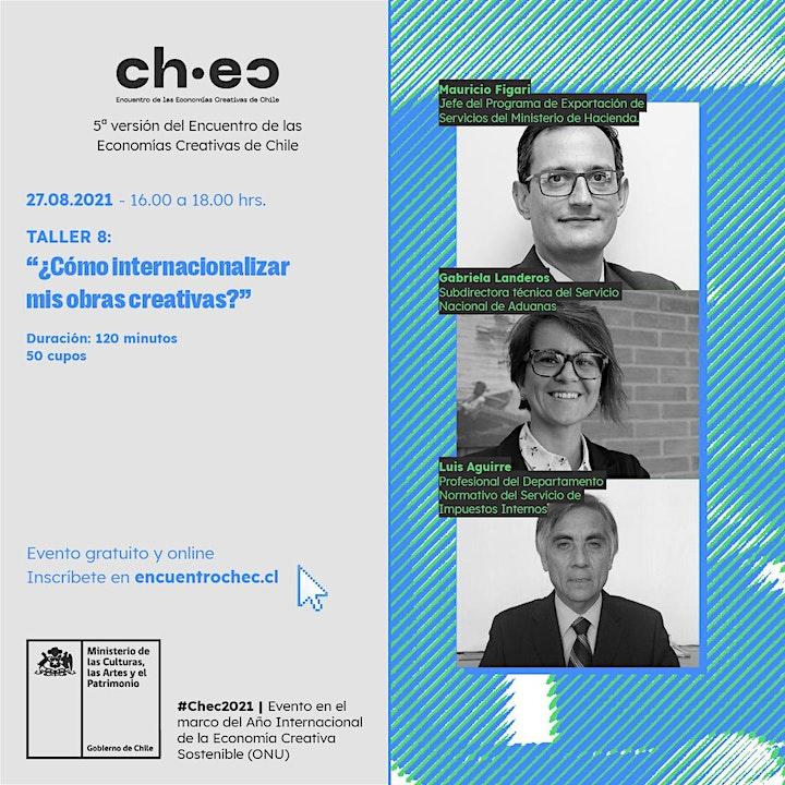 Imagen de CHEC 2021:¿Cómo internacionalizar mis obras creativas?