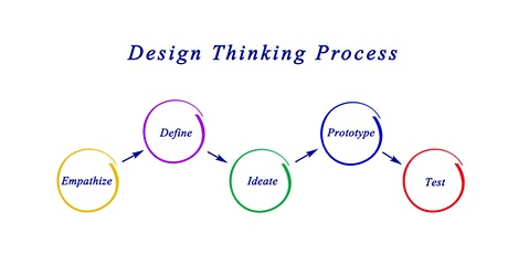 4 Weekends Virtual LIVE Online Design Thinking Training Course for Beginner tickets