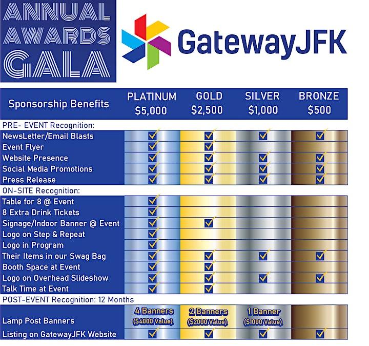 GatewayJFK 2021 Annual Awards Gala image