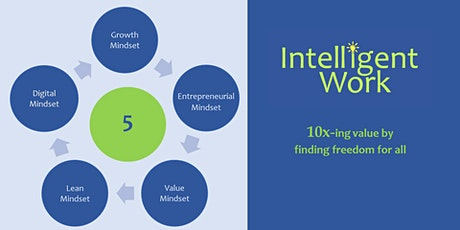 Applying the 5 Mindsets of Intelligent Work; the Warren Buffet case study. tickets