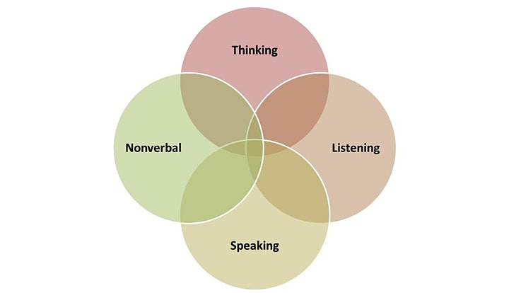 The Art of Effective Communication image