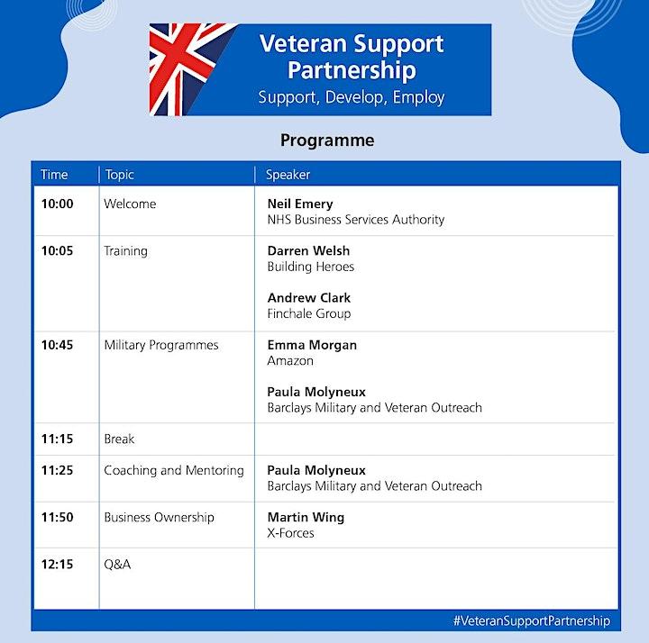 Veteran Support Partnership - Develop Event image