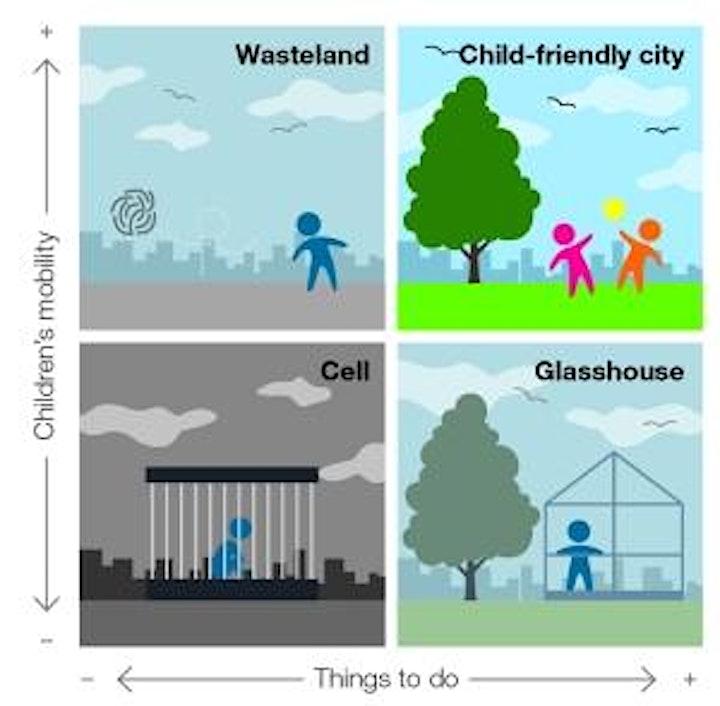 Building a Playful Oxfordshire –  children's access to public spaces image
