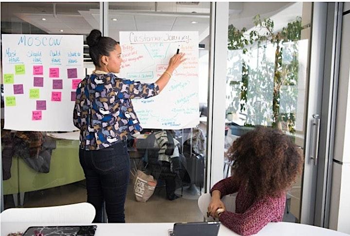 Setting Goals to Accelerate - Visioning:  NatWest Business Builder Workshop image