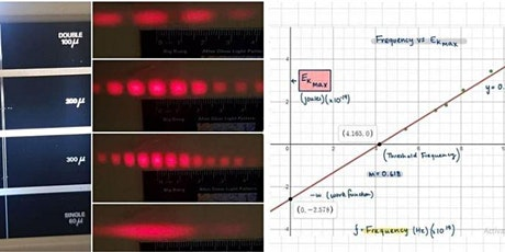 Online QCE Physics:Experiments & Investigations Unit 4.2: Quantum Theory tickets