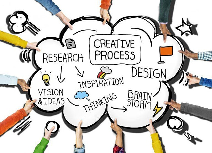 Image pour Formation Design Thinking