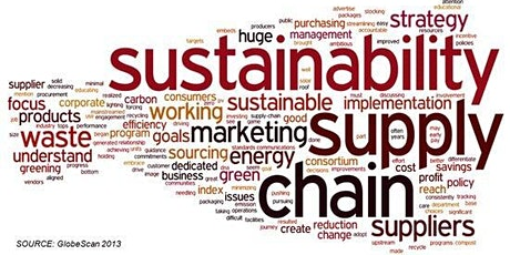 Embedding sustainability in Funding Policy and Practice tickets