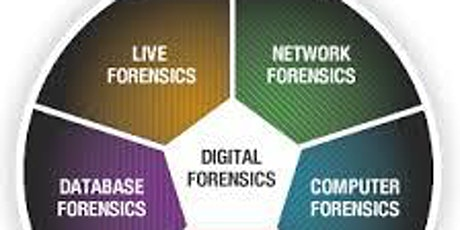 AITREC Digital Forensics Training and Certification Program tickets