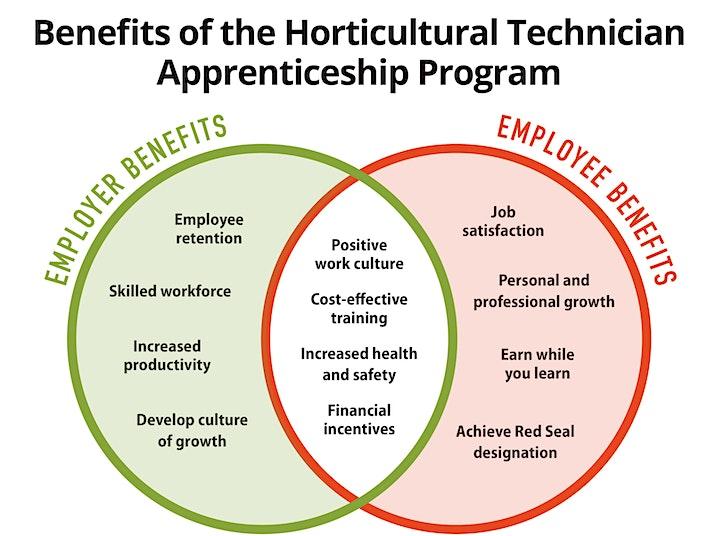 Info Session for Landscape Horticultural Technician Apprenticeship image