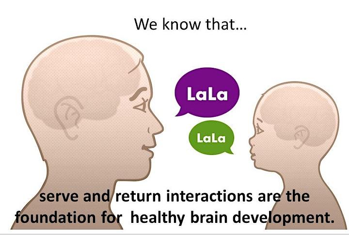 Parenting Workshop---Building your child's brain. (Sept. 23rd) image