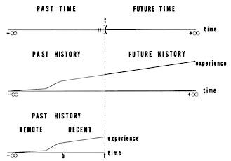 Symposium | Encoding Futures: Speculative Blueprints for Critical AI tickets