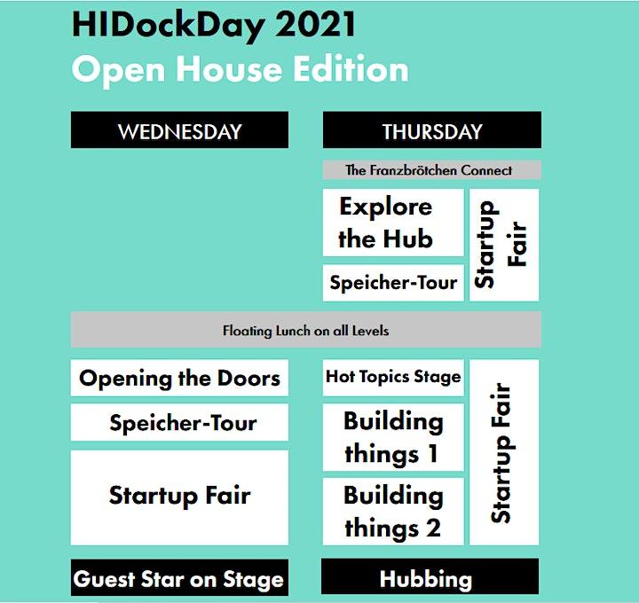 HIDockDay 2021 image