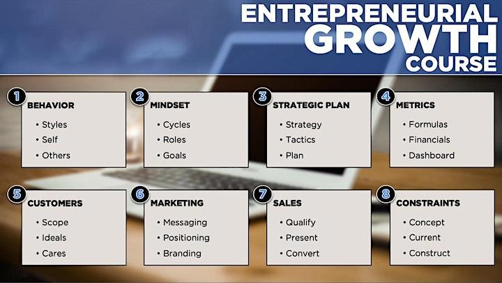 FocalPoint Entrepreneurial Growth Masterclass image
