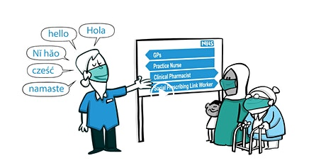 Engaging patients/communities for an access offer addressing inequalities tickets