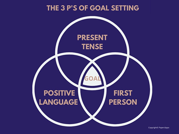 Goal Setting to Goal Getting Lockdown Lunchtime Learning image