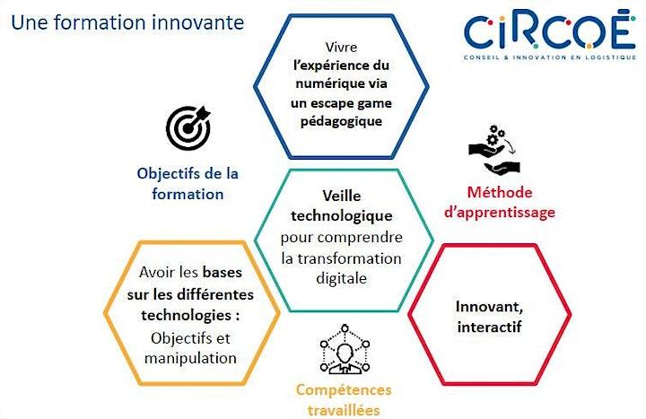 Image pour Innov'in Box - matinée de formation à l'innovation