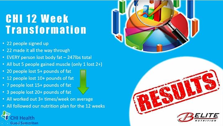 BELITE Nutrition / CHI Fall Body Transformation Contest image