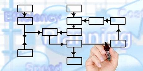 Online Seminar Prozessmanagement Tickets