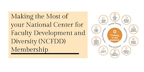 Making the Most of your NCFDD Membership tickets