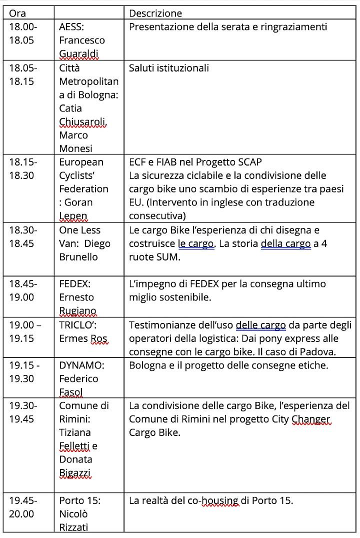 Immagine Bologna condivide: CargoBike in condivisione, perché e quando?