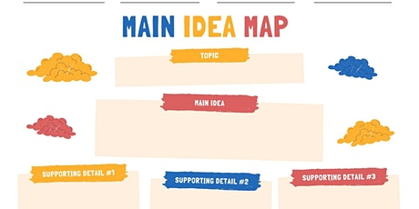 How to Create a Literature Map- Research Skills Webinar tickets