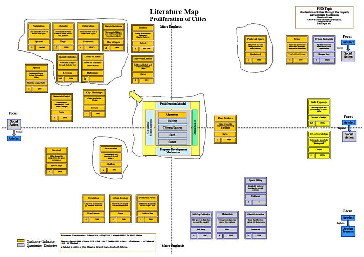 How to Create a Literature Map- Research Skills Webinar image