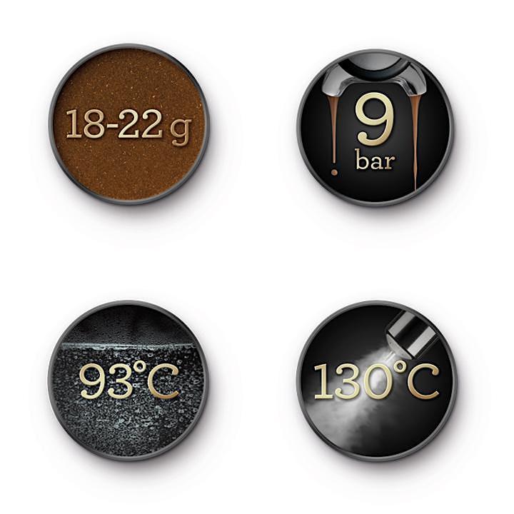 Masterclass en ligne Sage Appliances x Cafes Di Costanzo image