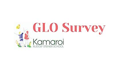 Kindergarten GLO Survey tickets