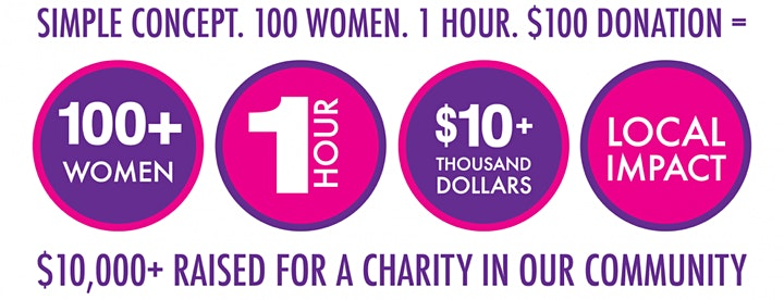 Kickoff the Giving Season with100 Women Who Care! image