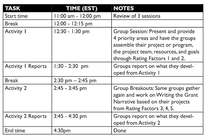 Grant Writing Workshop October 29, 2021 - 11:00 AM - 4:30 PM EST image