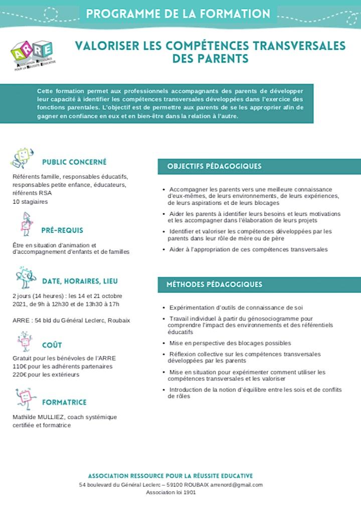 Image pour FORMATION : Valoriser les compétences transversales des parents